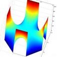 Dans une plaque métallique une forme octogonale est découpée. Celle-ci est vide et un coté de l'octogone sur deux est porté à un potentiel de 1000 V. Les autres étant […]